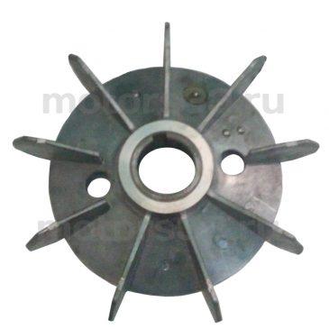Металлические крыльчатки из алюминиевого сплава