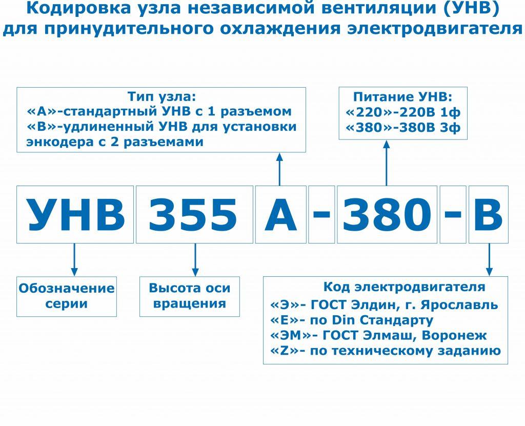 Кодировка УНВ 355